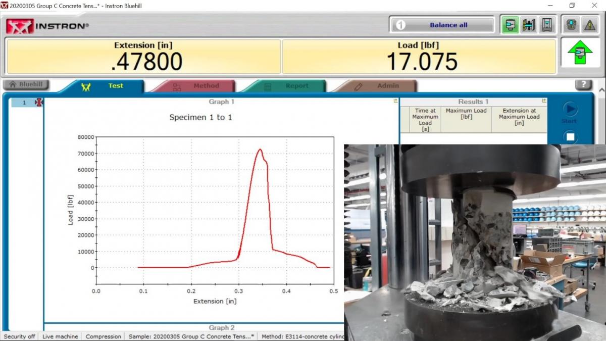 Screenshot of Concrete Compression Video